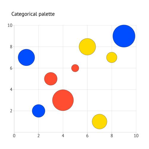 datylon-how-to-bubble-chart-08-categorical-palette
