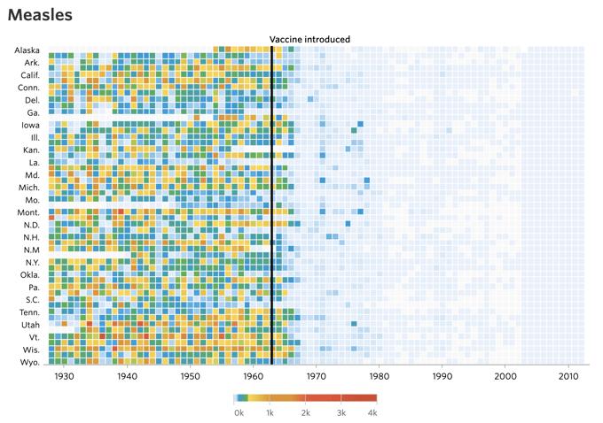Measles vaccination heatmap