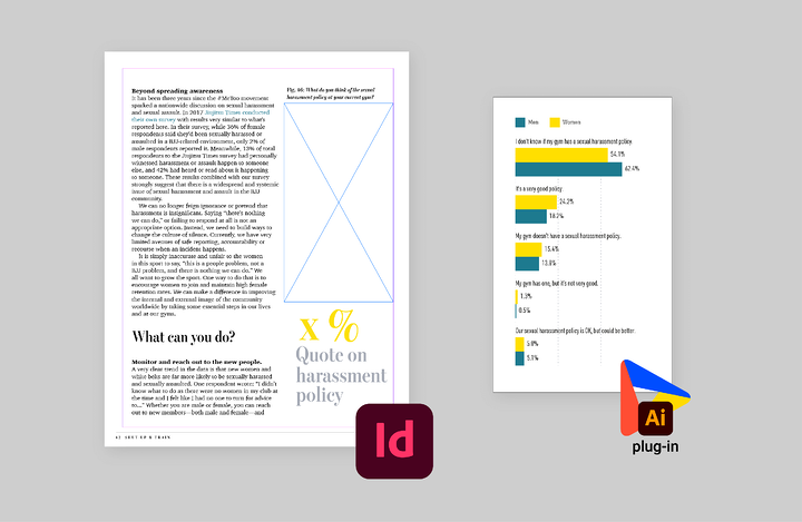 One seamless workflow with InDesign, Illustrator and Datylon