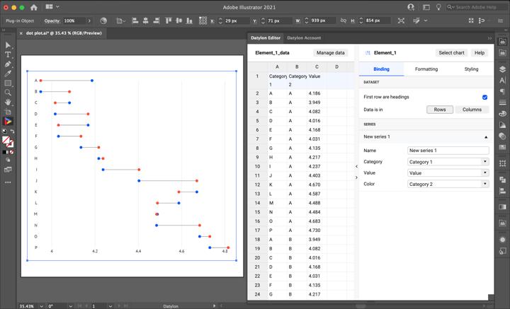Datylon | How to make a dot plot in Illustrator with Datylon | Default dot plot chart