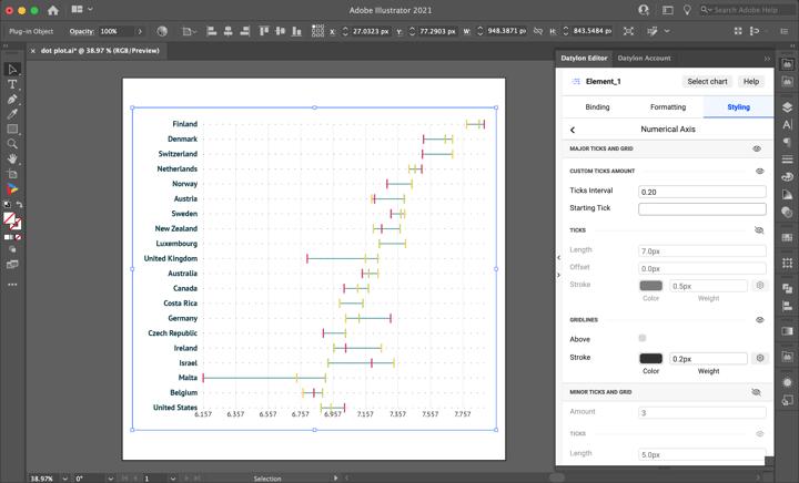 Datylon | How to make a dot plot in Illustrator with Datylon | Custom ticks