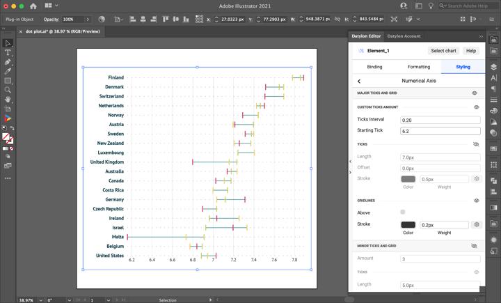 datylon-how-to-dot-plot-12-numerical-axis-starting-tick