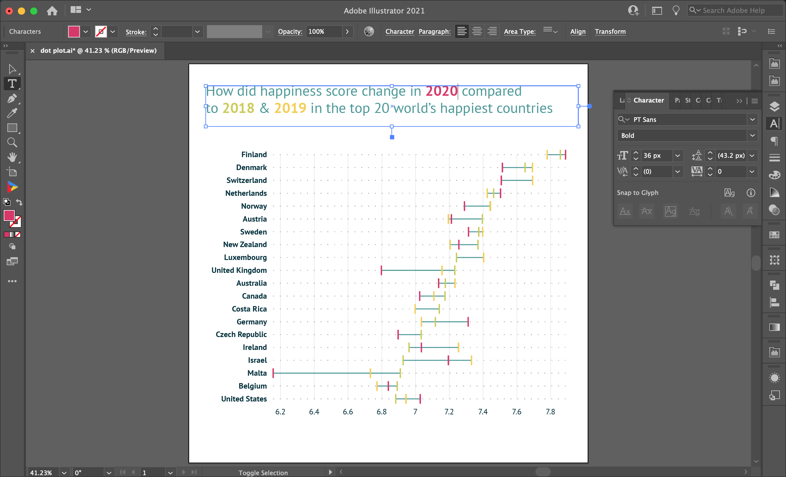 Datylon | How to make a dot plot in Illustrator with Datylon | Adding title