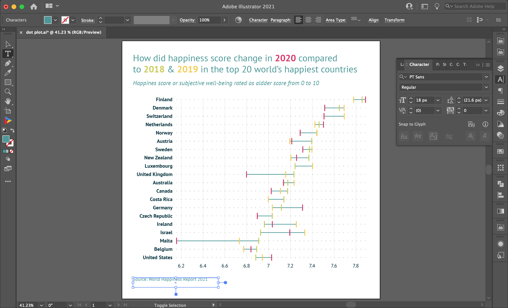 Datylon | How to make a dot plot in Illustrator with Datylon | Adding source