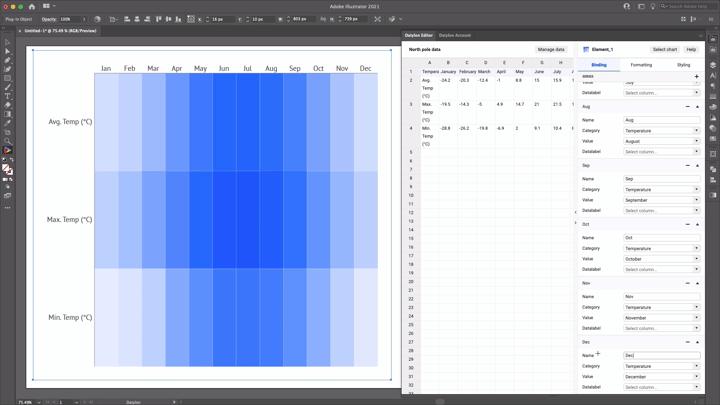 Binding data in Datylon for Illustrator