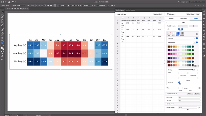 Changing cell colors in Datylon for Illustrator