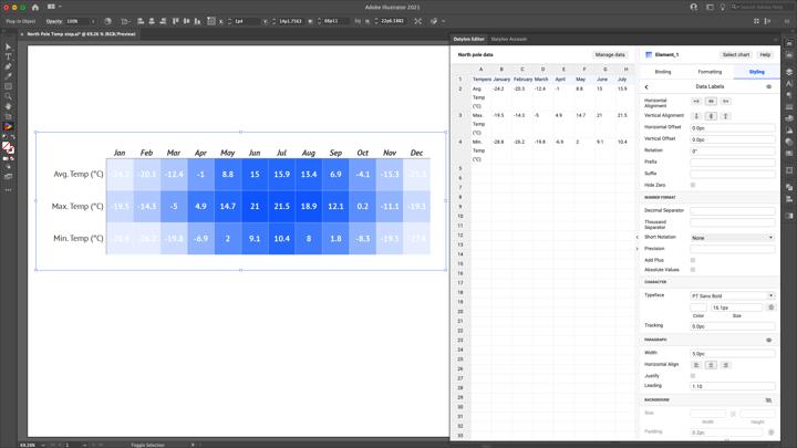 Updating data labels in Datylon for Illustrator