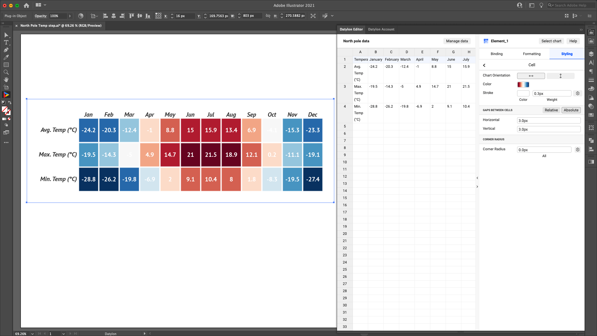 Changing the gap between cells in a heatmap in Datylon for Illustrator