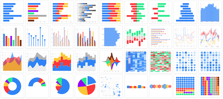 Datylon chart library now contains over 120 chart templates