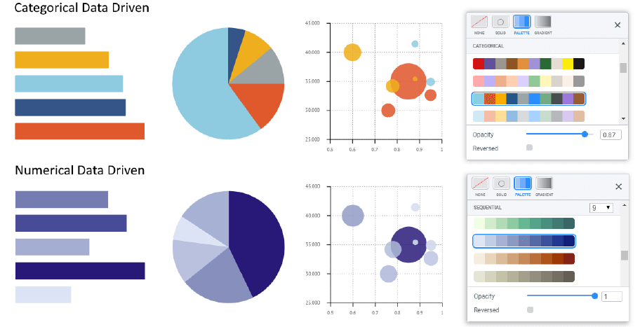 Datylon launches new color features and data-driven coloring