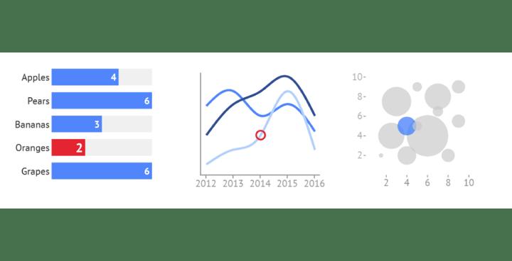 Datylon further develops data point styling