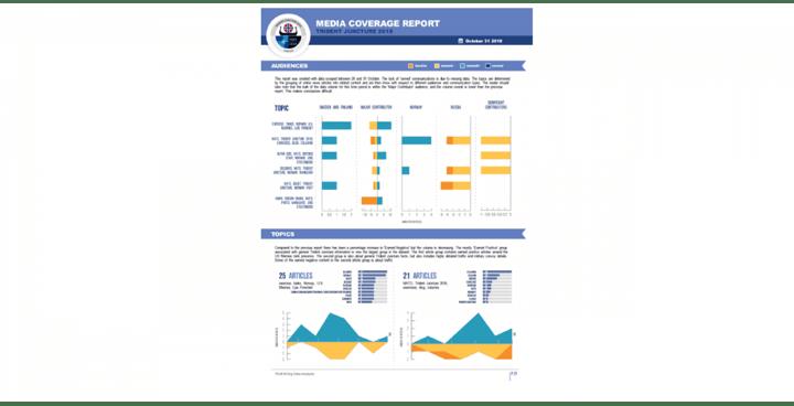 Big data media monitoring for NATO