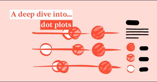 A deep dive into dot plots