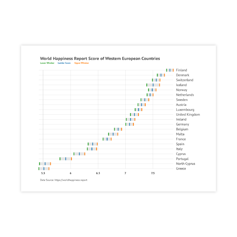 datylon-example-world-happiness-report