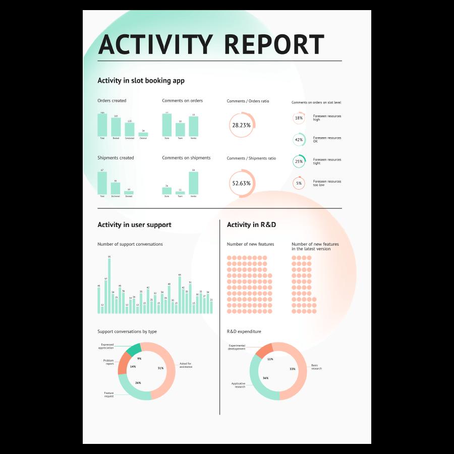 datylon-activity-report