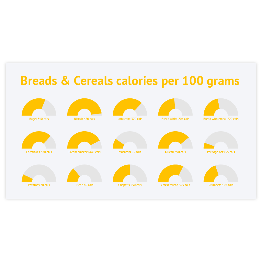datylon-breads-and-cereals-calories