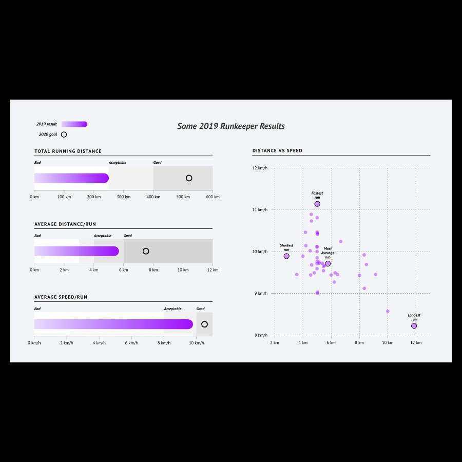 datylon-runkeeper-results